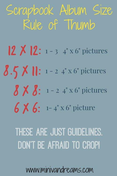 Scrapbook Album Guidelines